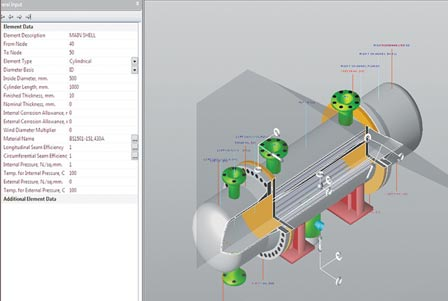 reactorsaz technical capabilites