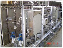 methanol injection package